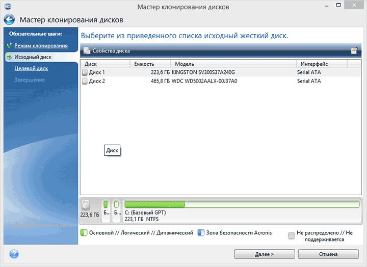 При клонировании диска лицензия windows остается