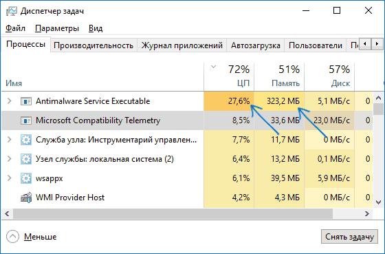 Высокая нагрузка на процессор Antimalware Service Executable