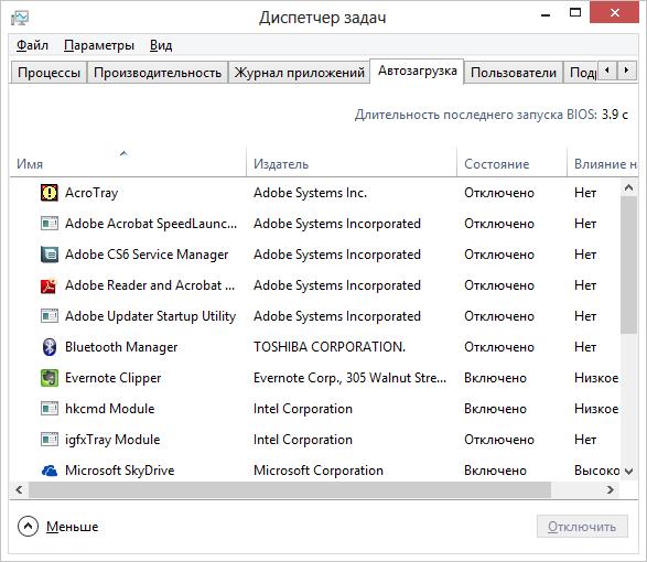 Управление программами в автозагрузке Windows 8