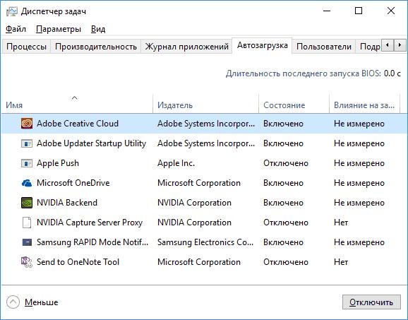 Программы в автозагрузке Windows