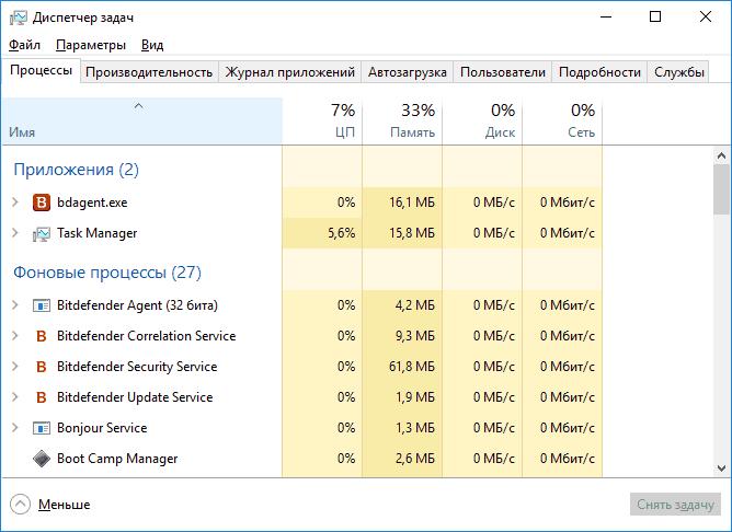 Использование ресурсов компьютера антивирусом Bitdefender