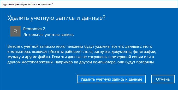 Подтверждение удаления данных пользователя