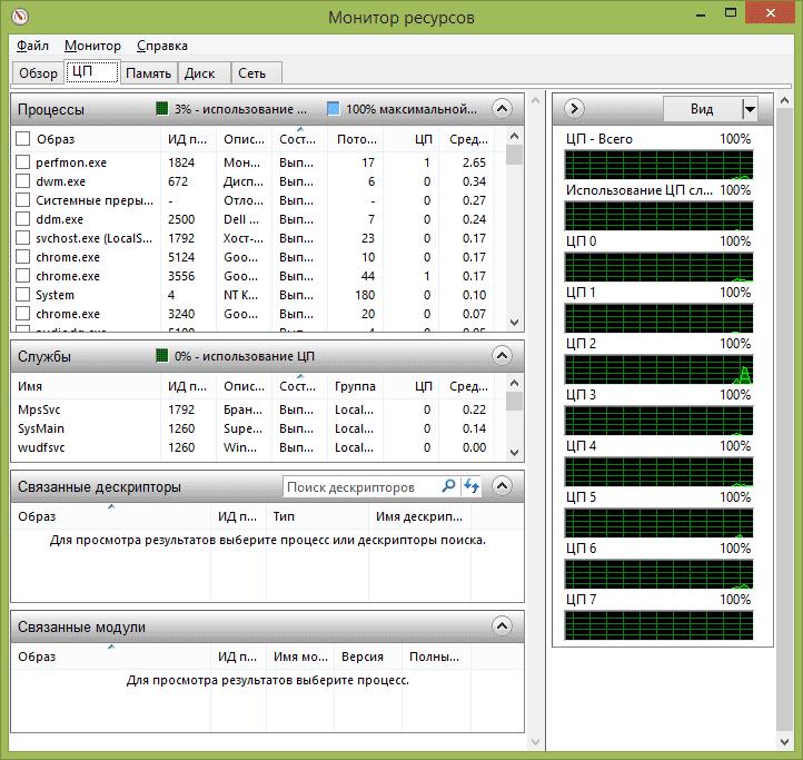 Информация об использовании процессора