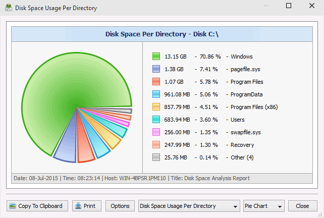 Диаграмма занятого места в Disk Savvy