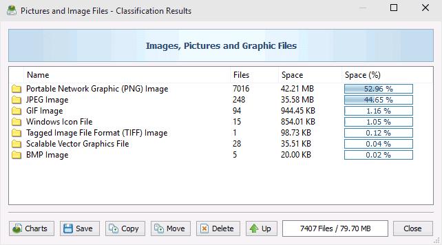 Классификация по типам файлов