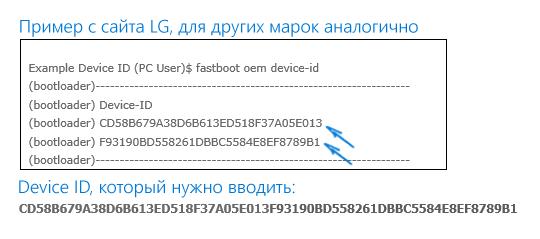 Получение Device ID для Android