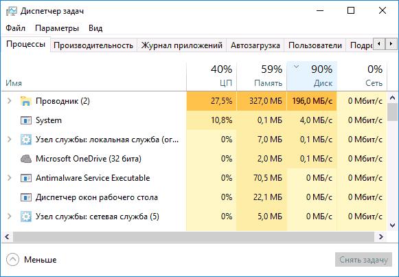 Высокая нагрузка на диск в Windows 10