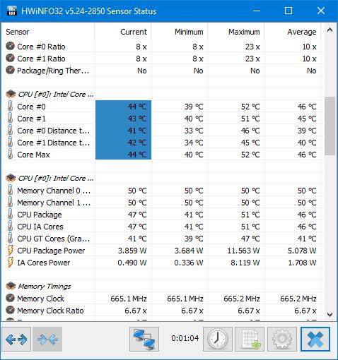 Температура CPU в HWInfo