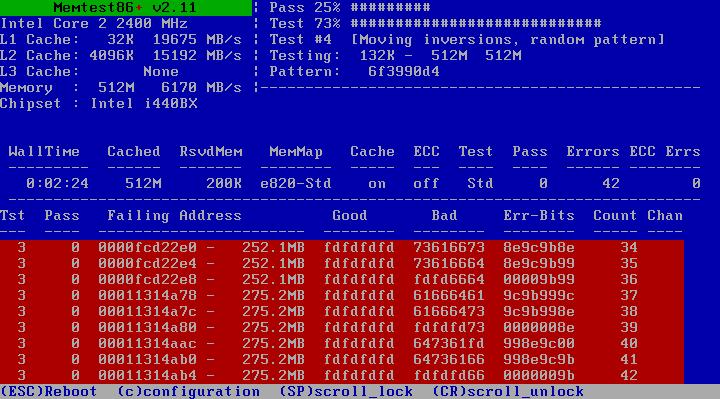 Ошибки RAM в тесте memtest