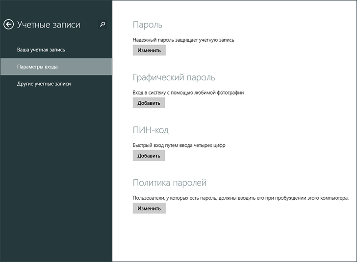 Установка пароля в Windows 8