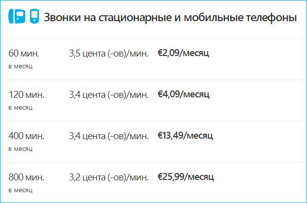Тарифы на звонки в Skype по России