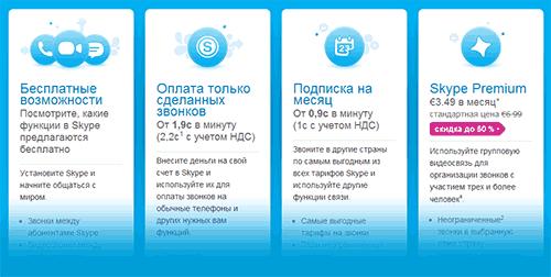 Услуги Skype — платно и бесплатно
