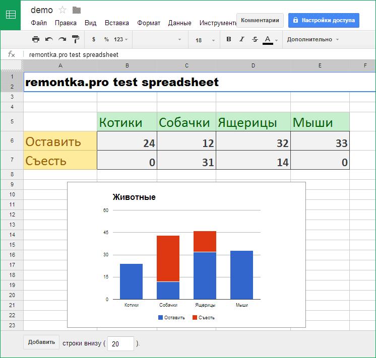 Таблицы Google