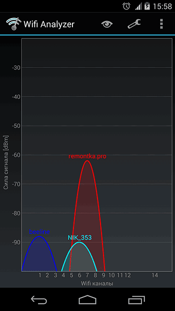 сканер частот Wifi - фото 3