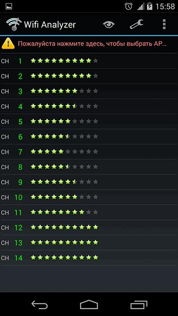 Рейтинг каналов Wi-Fi
