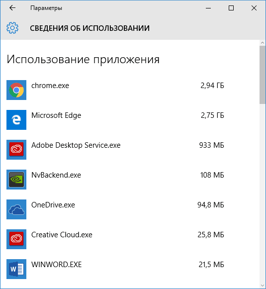 Трафик в программах Windows 10