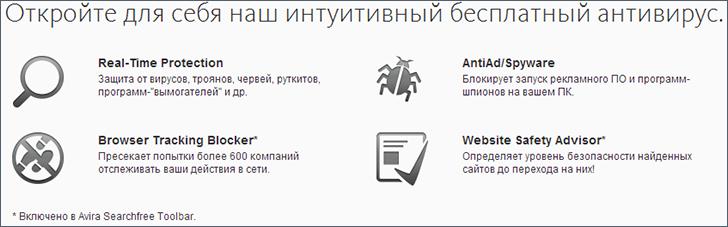 Возможности бесплатного антивируса Avira 2013