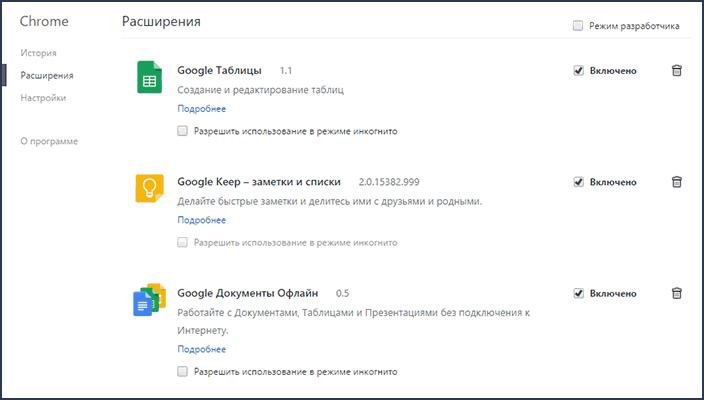 Список расширений в браузере