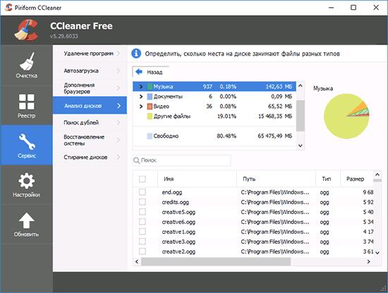 Анализ содержимого дисков в CCleaner