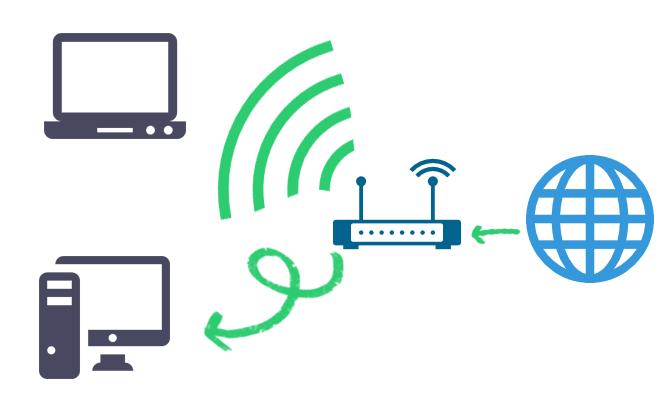 Wi-Fi orqali noutbukni Internetga ulash