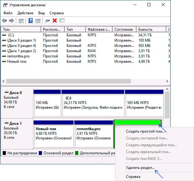 Удаление расширенного раздела в управлении дисками