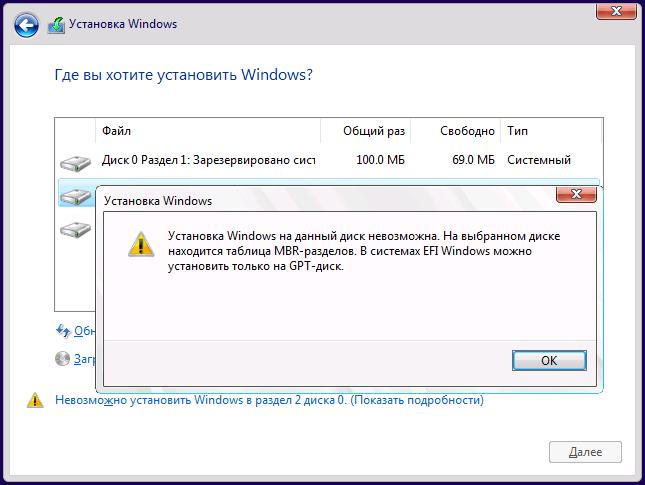 На диске находится таблица MBR-разделов. Установка на данный диск невозможна.
