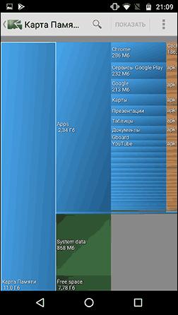 Анализ содержимого памяти Android в Diskusage
