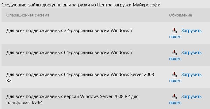 Загрузка обновления kb3020369