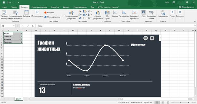 Надстройка для графиков Excel