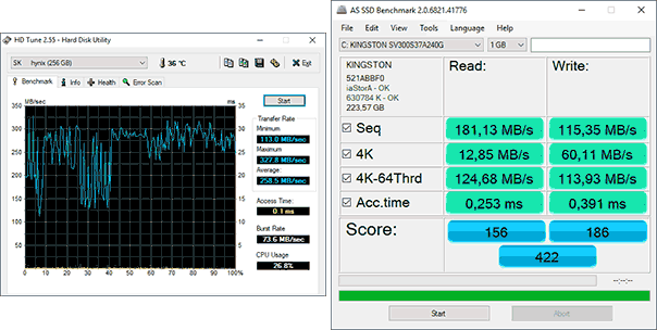 HD Tune и AS SSD Benchmark