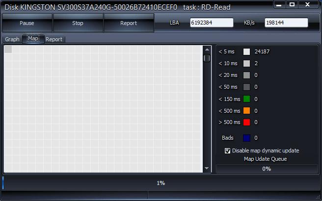 Тест поверхности в HDD Scan