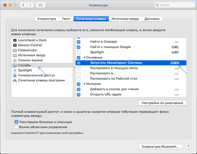 Создание сочетания клавиш для запуска диспетчера задач Mac