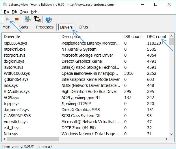DPC Count в программе LatencyMon
