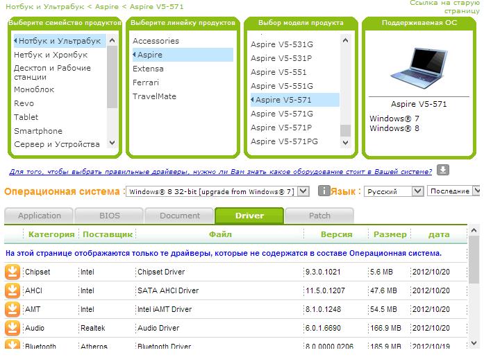 Драйвера на официальном сайте производителя ноутбука