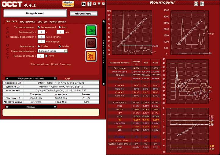 Графики температуры процессора OCCT