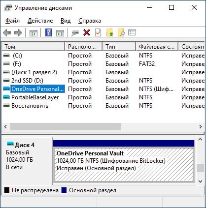 Личное хранилище OneDrive зашифровано BitLocker