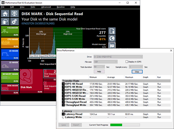 Скорость SSD в PassMark