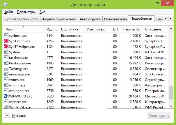 Процессы в диспетчере задач Windows