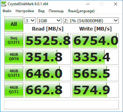 Тест скорости RAM диска
