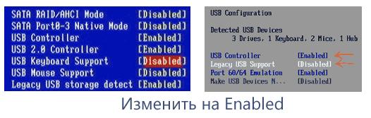 Включение USB клавиатуры в БИОС