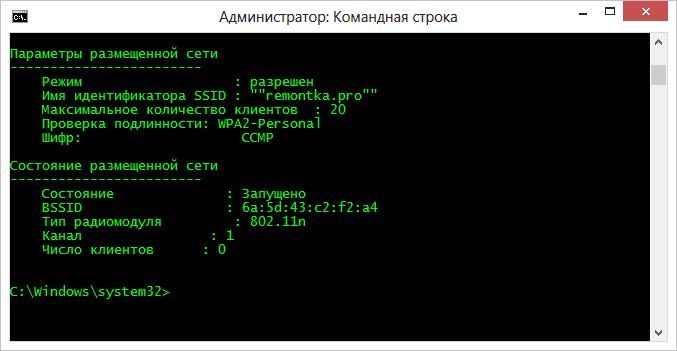 Отображение параметров размещенной сети