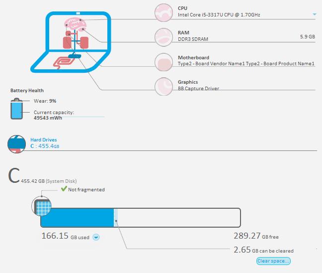 Информация об оборудовании и жестких дисках в Soluto
