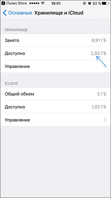 Место в памяти iPhone очищено