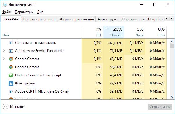 Процесс система и сжатая память в Windows 10