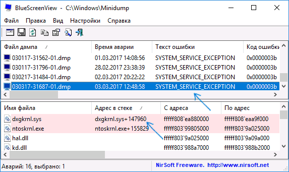 Анализ ошибки SYSTEM SERVICE EXCEPTION в BlueScreenView