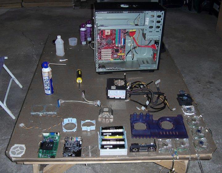 Инструменты для очистки компьютера