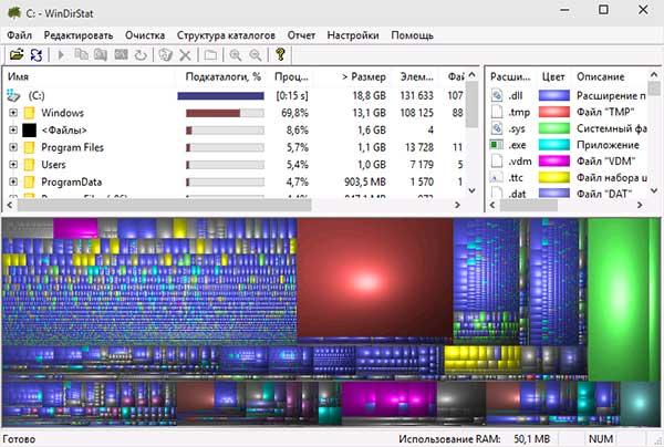 Анализ диска в WinDirStat
