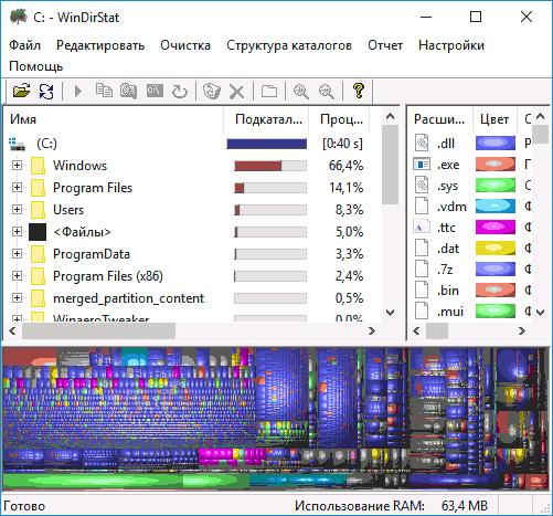Главное окно программы WinDirStat