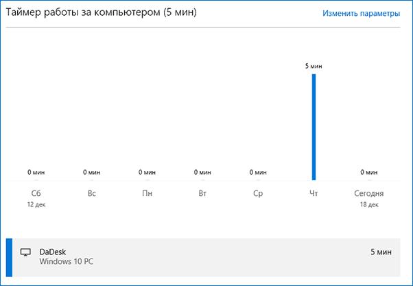 Информация о времени работы за компьютером
