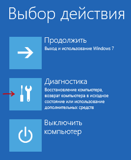 Диагностика Windows 8